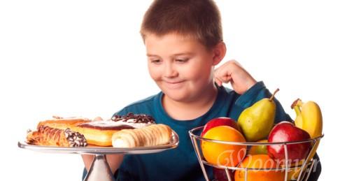 Симптоматика ожирения